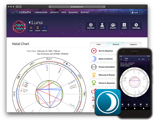 free astrology birth chart calculation