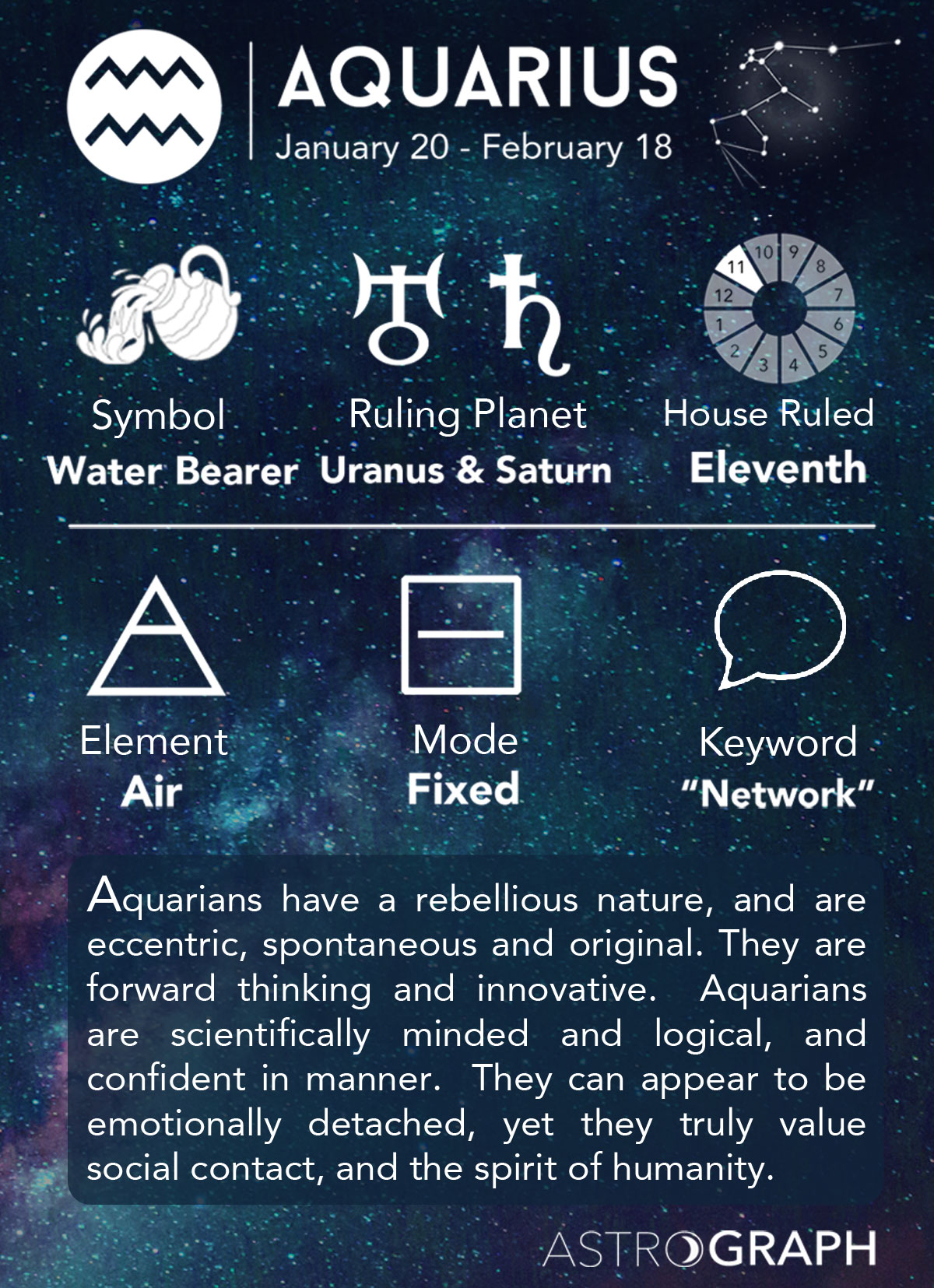 details about aquarius horoscope